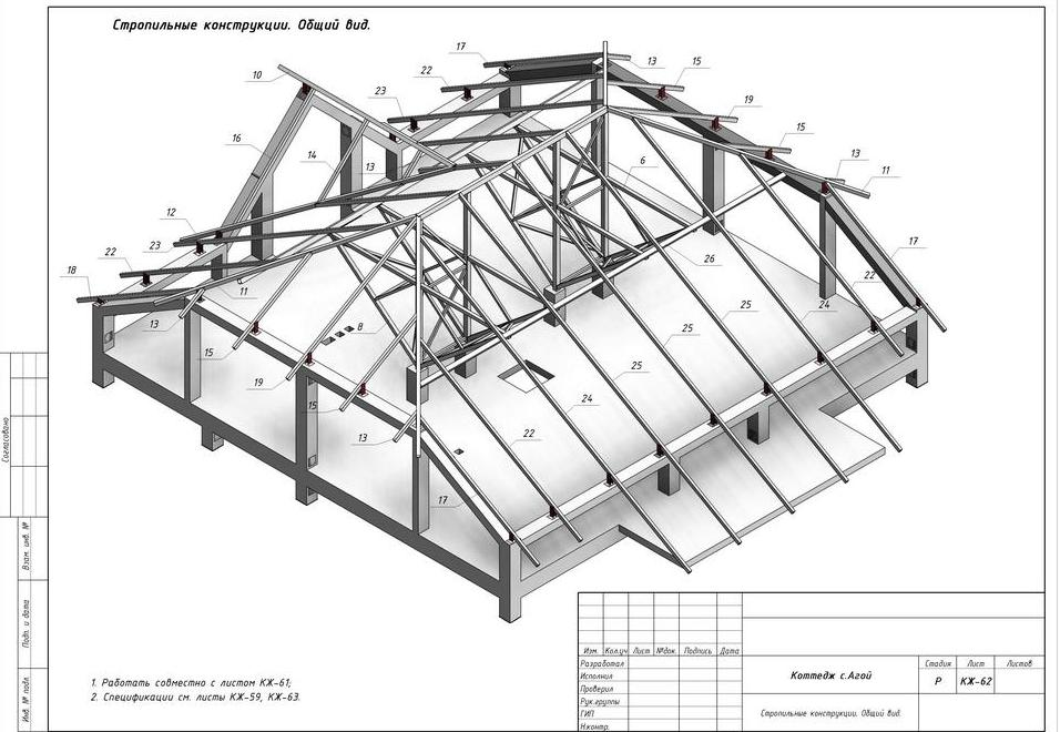 мансардная крыша своими руками