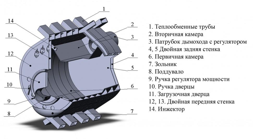 Печь булерьян своими руками конструкция