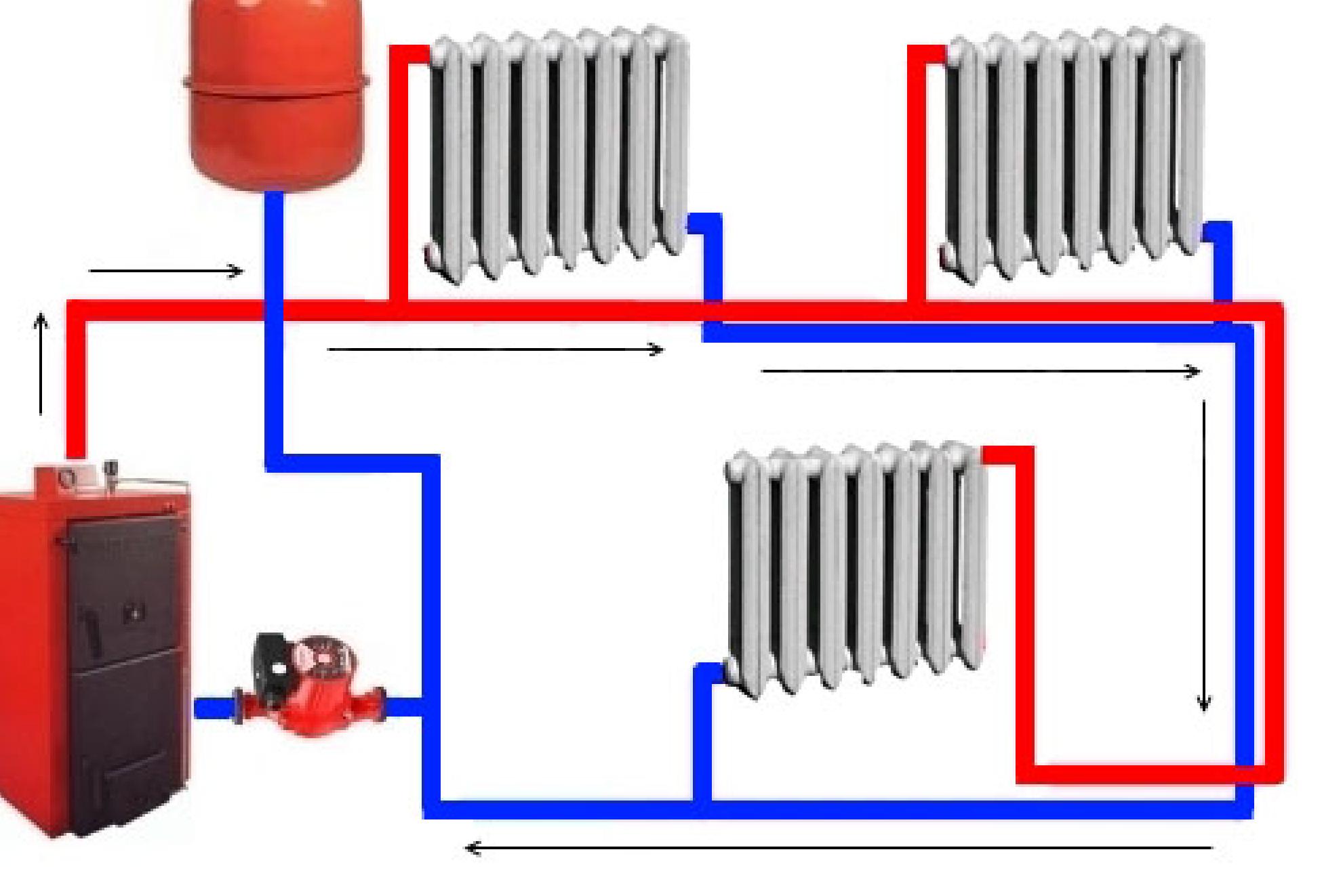Отопление в частном доме своими руками схема