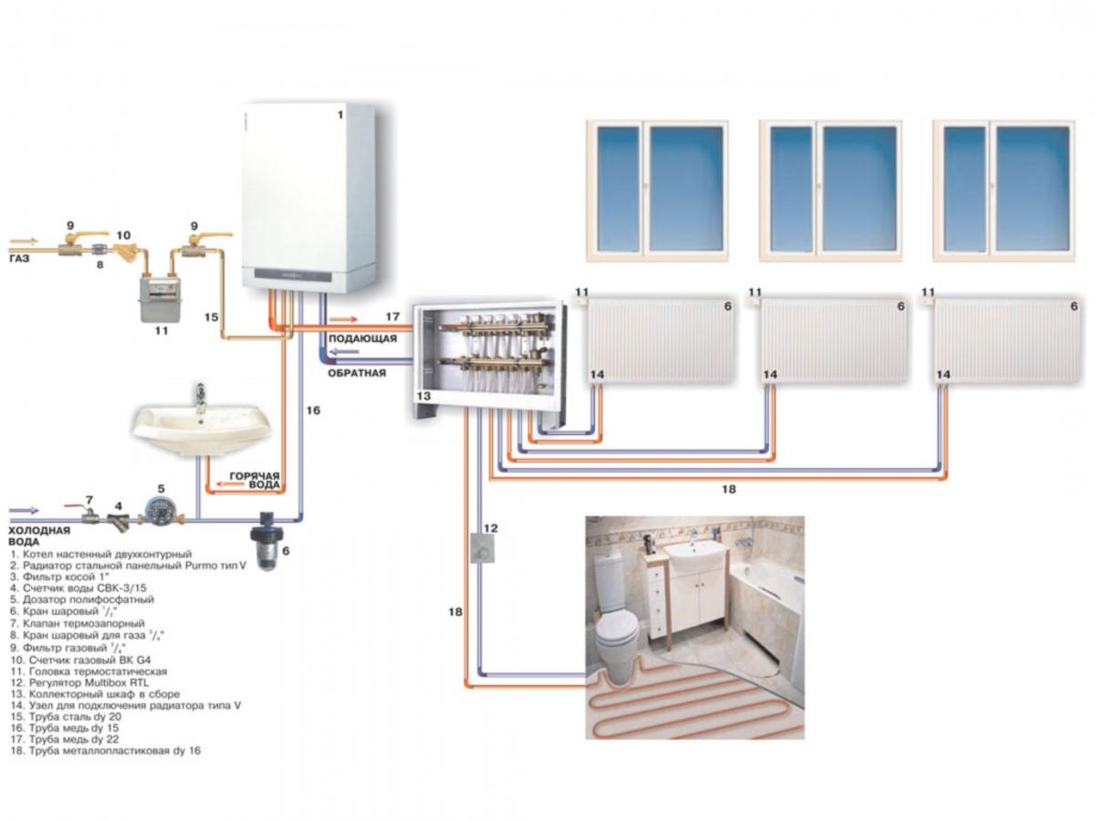 Схема подключения двухконтурного газового котла с теплыми полами