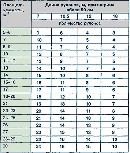 Как считать размеры