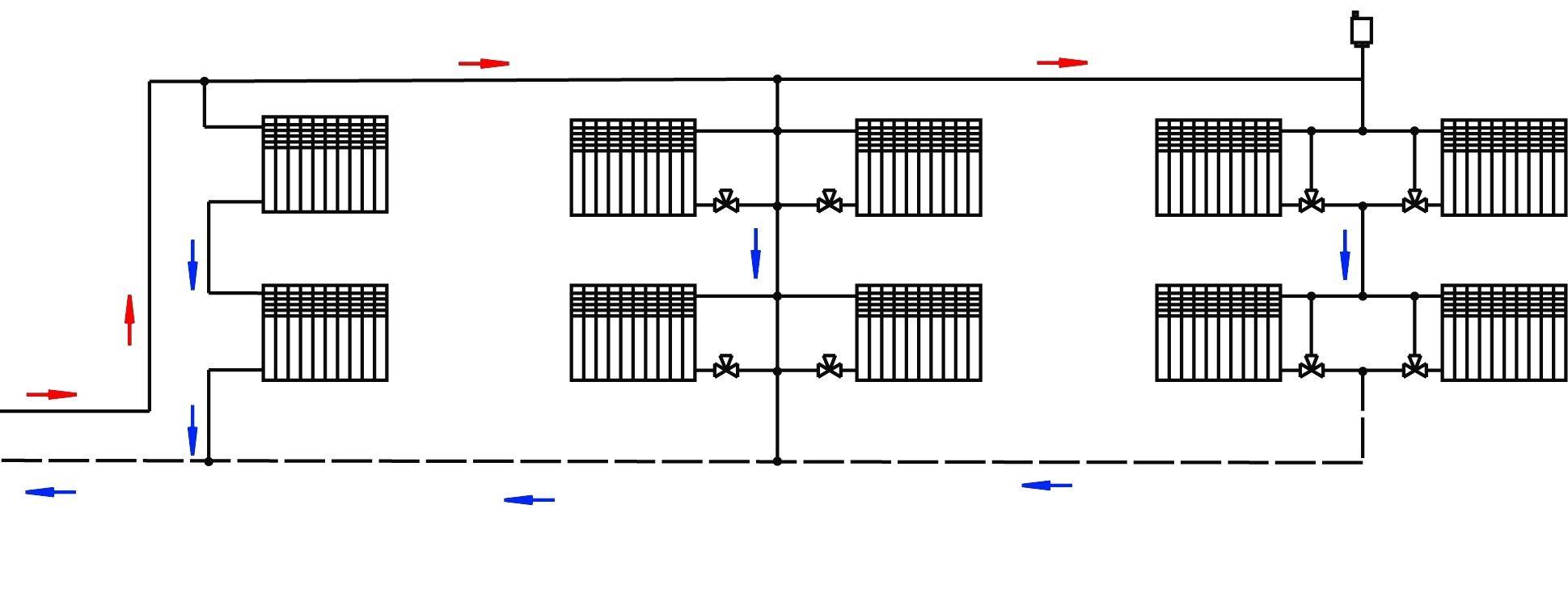 Схема подключения батарей отопления в квартире на первом этаже