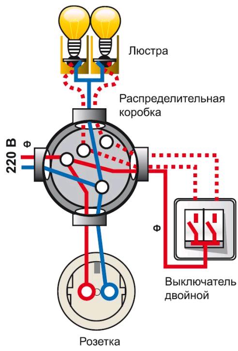 Как сделать самому насос для перекачки дизельного топлива