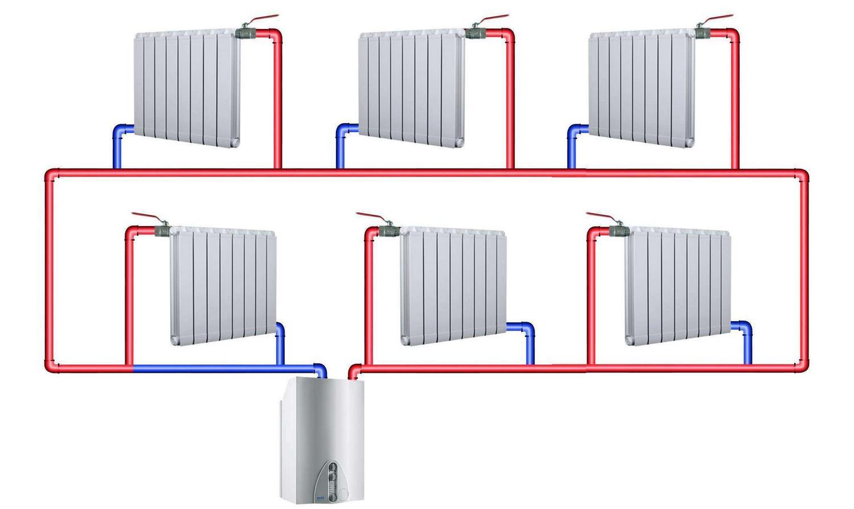 схема отопления замкнутого цикла на двухэтажный дом