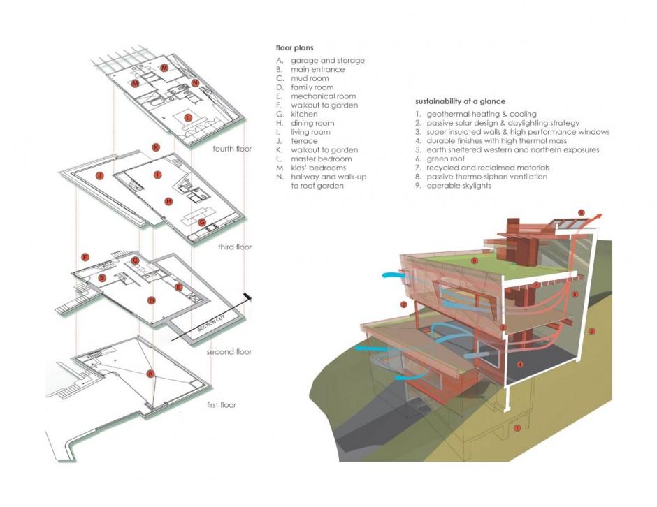 Поэтажный план дома с плоской крышей