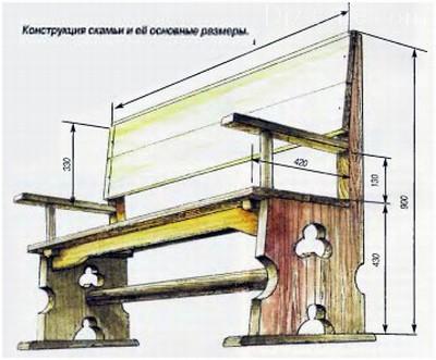 Деревянный стол своими руками для беседки