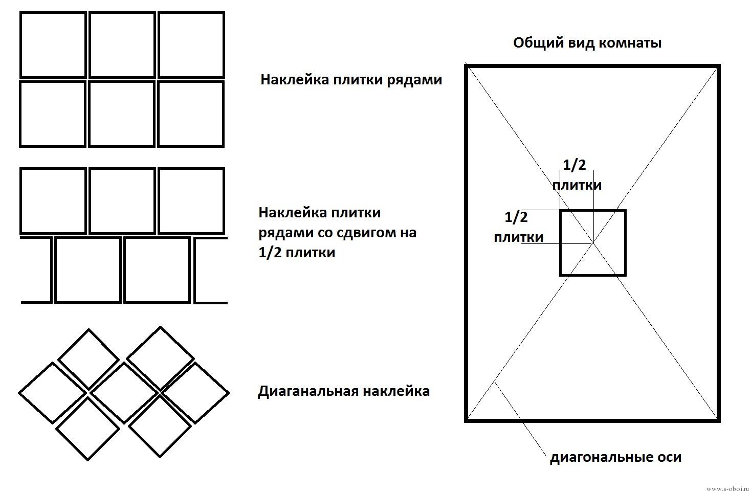 Как правильно приклеить потолочную плитку