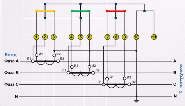 3 х фазный счетчик через трансформаторы тока