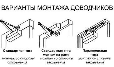установка доводчика на дверь как правильно сделать